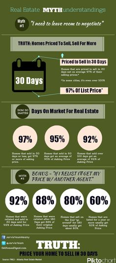 How To Price My Home For Sale For The Maximum Profit?