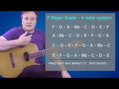 Drop Two Voicings Uncovered Lesson 1 - Introduction To Guitar Drop Two Chords - YouTube