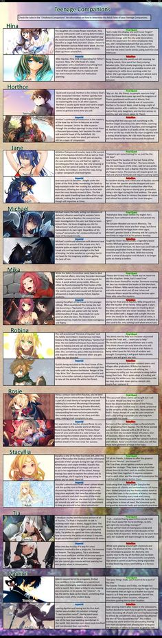 Eternal Rising CYOA (LONG)