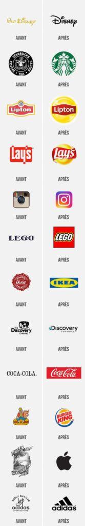 Découvrez les logos des grandes marques avant et après