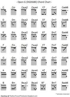 Armonia funcional guitarra pdf