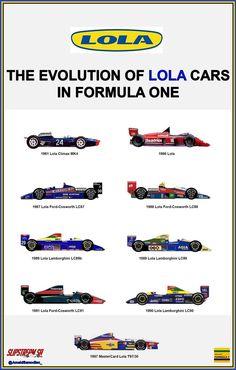 The Evolution of Lola cars in Formula One Gp F1, Family Poster, Formula 1 Car, F1 Season, Super Sport Cars, Michael Schumacher, Vintage Race Car, F1 Racing, Indy Cars