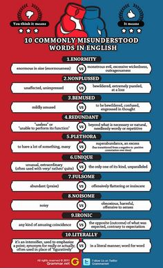 This is literally the most ironic infographic I've seen in a long time. (10 Commonly Misunderstood Words In English)