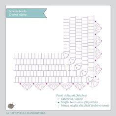 Filet Crochet, Crochet Borders, Crochet Chart, Crochet Lace, Crochet Stitches, Crochet Tools, Learn To Crochet, Crochet Ideas, Manta Crochet