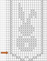 Today I have an Easter fillet crochet for you . as I know from the survey . Today I have an Easter fillet crochet for you . as I know from the survey, you prefer to do that. So get your crochet . Filet Crochet Charts, Knitting Charts, Crochet Blanket Patterns, Baby Knitting, Cross Stitch Patterns, Knitting Patterns, Crochet Diagram, Easter Crochet, Crochet Bunny