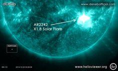 Attività Solare: X2