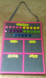 What a great way to keep track of where the kids are!  By Adventures in grade 2: Classroom Organization