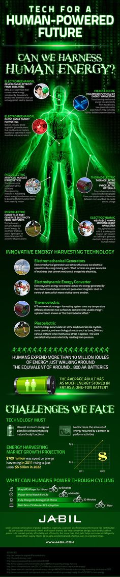 With Piezoelectric, electromechanical, electrochemical, electrodynamic and even thermoelectric energy harvesting mechanisms, engineers are designing ingenious … Energy Harvesting, Wearable Technology, Our Body, Innovation, Challenges, Science, Face, Infographics, Internet