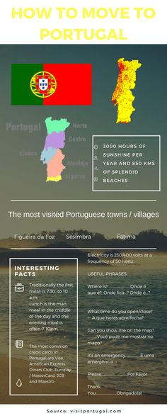 How to Move to Portugal- Your guide to relocating to Portugal Successfully. As an expat in Lisbon, I've gathered by best info on where to live, the cost of living and how to find work- to prepare you for relocating to Portugal. Take a look at the best nei Visit Portugal, Spain And Portugal, Portugal Travel, Portugal Trip, Learn Brazilian Portuguese, Portuguese Lessons, Learn A New Language, Travel With Kids, Travel Tips