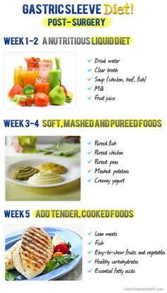 33 Best Bariatric Friendly Snacks Images In 2019 Bariatric Recipes
