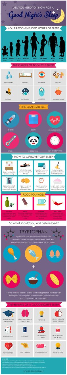 All You Need To Know For A Good Night's Sleep Infographic #InsomniaHacks