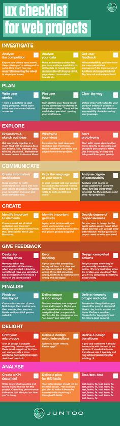 Check out this UX checklist for web projects. If you like UX, design, or design thinking, check out theuxblog.com