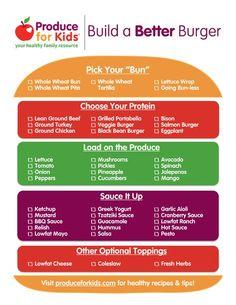 Build a Better Burger Printable + 10 Healthy Burger Recipes Burger Toppings, Burger Bar, Good Burger, Healthy Burger Recipes, Grilling Recipes, Real Food Recipes, Healthy Sandwiches, Sandwich Recipes, Healthy Foods