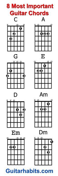 Practical Music Theory | Noah and Aidan | Pinterest | Free guitar ...