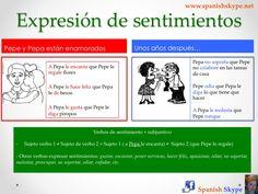 Expresión de sentimientos + subjuntivo