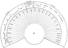 Free Printable Pendulum Charts Collection ~ Reveal Your
