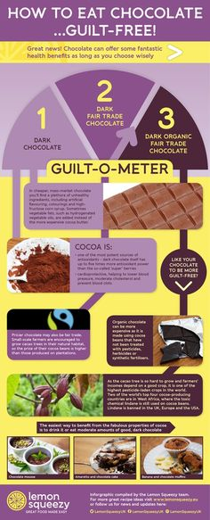 how to eat chocolate and lose weight