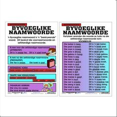 "Full colour wall chart / poster describing an adjective, in Afrikaans "" Byvoeglike Naamwoorde "". This chart depicts examples of different types of adjectives. School Hacks, School Projects, Kids Learning Activities, Teaching Resources, Afrikaans Language, Afrikaans Quotes, Phonics Worksheets, Free Preschool, Kids Education"