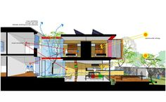 Contemporary renovation in Australia: Moor Street Residence