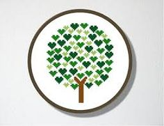 Resultado de imagen para modern cross stitch patterns free