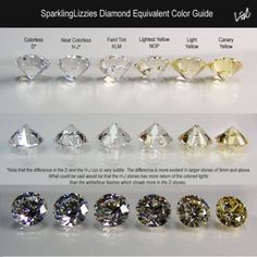 Diamond colour equivalent chart ... | Jewelry Information