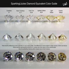 Diamond colour equivalent chart ... | Jewelry Information