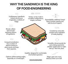Sandwich engineering