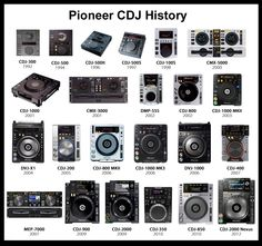 Pioneer CDJ History