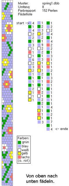 Schlauchketten häkeln - Musterbibliothek: spring