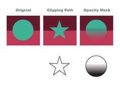 The Basics of Clipping Paths and Opacity Masks - Tuts+ Design & Illustration Tutorial