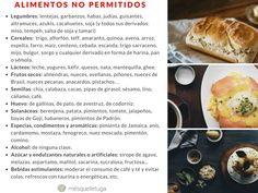 alimentos no permitidos protocolo autoinmune Dieta Paleo, Paleo Diet, Tempeh, Quinoa, Comida Keto, Beef, Food, Snap Peas, Legumes