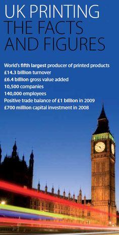 Printing Facts - http://www.britishprint.com/     www.facebook.com/gkdlitho
