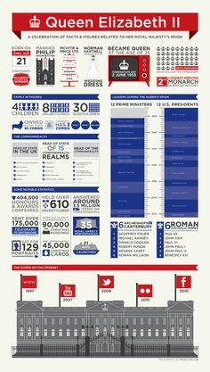 queen-elizabeth-ii-jubilee-infographic-angiechan-thumb