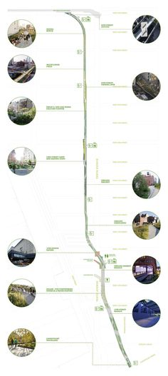 Highline Map NYC  www.thehighline.org