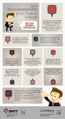 empleo en redes sociales