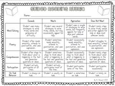 {FREE} Guided Reading Assessment Rubric
