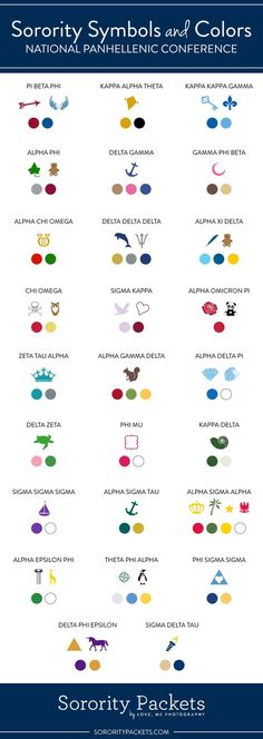 Things to Avoid When Creating Your Sorority Packets + Sorority Resume is part of Sorority crafts Recruitment recognized symbols for each sorority on our graphic which should be MORE than enough to e - Sorority Resume, Sorority Rush, College Sorority, Sorority Sisters, Sorority Life, Sorority And Fraternity, Sorority Canvas, Sorority Paddles, Sorority Recruitment Outfits