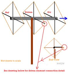how to make an fm antenna from speaker wire