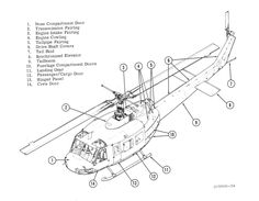 Apache Wiring Diagram besides Ford 292 Engine Diagram likewise Engine Maintenance Chart furthermore TM 55 1520 240 23 10 47 together with 594545588279418895. on fire engine helicopters
