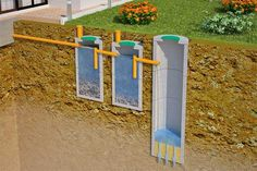 A septic tank is a major element of a septic system. Diy Septic System, Septic Tank Systems, Earthship, Septic Tank Design, Fossa Séptica, Yard Drainage, Drainage Solutions, Water Collection, Composting Toilet