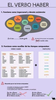 verbo haber El verbo haber en español ✿ ✿ Share it with people who are serious about learning Spanish!El verbo haber en español ✿ ✿ Share it with people who are serious about learning Spanish! Spanish Phrases, Spanish Grammar, Ap Spanish, Spanish Vocabulary, Spanish Words, Spanish Language Learning, Spanish Teacher, Spanish Classroom, Learn To Speak Spanish