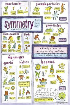 Roz Chast is best known for her cartoons in The New Yorker, this is the title cartoon of Symmetry May 2007 --- http://www.symmetrymagazine.org/images/200705/cover_big.jpg