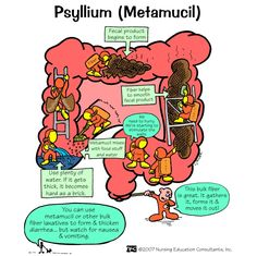 Psyllium (Metamucil) Psyllium, a bulk-forming fiber laxative, works by absorbing liquid in the intestines and swelling to create a soft, bulky stool that is easier to pass. Psyllium is used to treat occasional constipation or bowel irregularity. Psyllium may also be used to treat diarrhea and may help lower cholesterol when used together with a diet low in cholesterol and saturated fat.