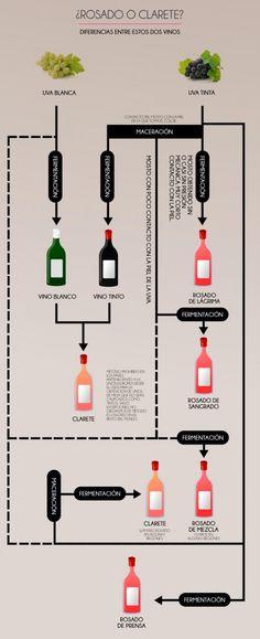 como hacer vino rosado