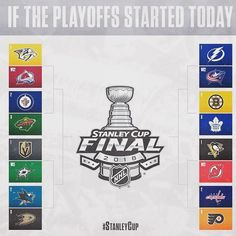 If the playoffs started today these would be the matchups. Who do you got to win these series? #nashvillepredators #nashville #predators #coloradoavalanche #colorado #avalanche #winnipegjets #winnipeg #jetd #minnesotawild #minnesota #wild #vegasgoldenknights #vegas #goldenknights #dallasstars #dallas #stats #sanjosesharks #sanjose #sharks #tampabaylightning #tampabay #lightning #columbusbluejackets #columbus #bluejackets #bostonbruins #boston #bruins #torontomapleleafs #toronto #mapleleafs…