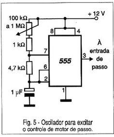 Controle de motor de passo (MEC002)