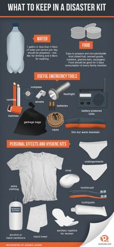 Be Prepared for Disasters: what's in a disaster kit?