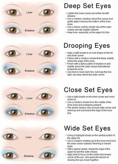 How to Do Eye Makeup for Your Eye Shape | Best Makeup Tutorials And Beauty Tips From The Web | Makeup Tutorials