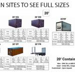 shipping container dimensions 20'
