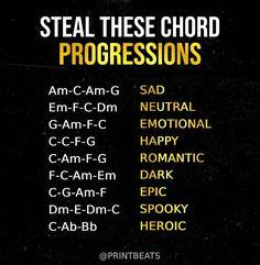 Music Theory Guitar, Guitar Chords And Lyrics, Guitar Chords Beginner, Easy Guitar Songs, Guitar Chords For Songs, Music Guitar, Music Lessons, Guitar Lessons, Music Hacks